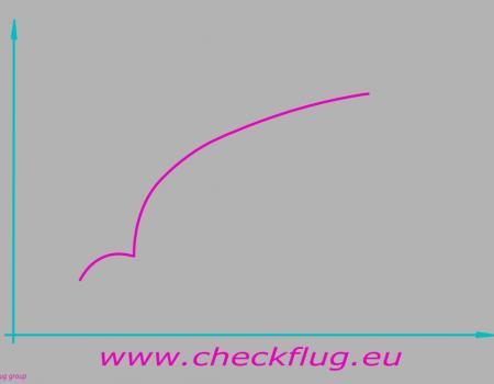 checkflug.eu Logo